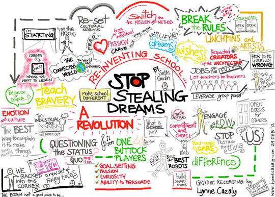 Post image for Stop Stealing Dreams by Seth Godin -My Live Performance